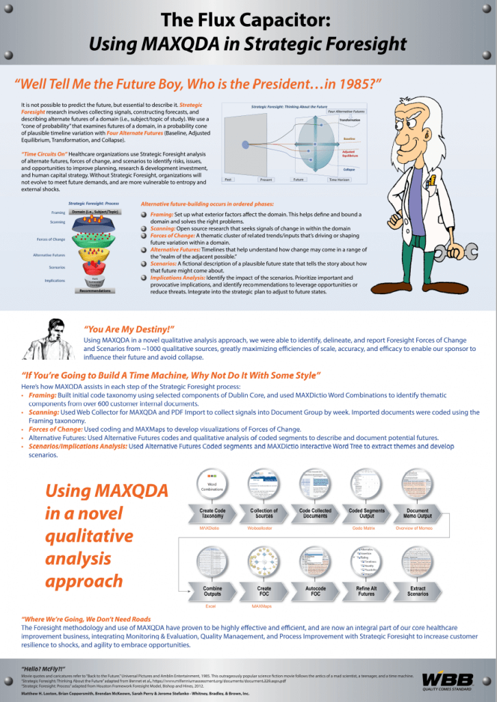 The Flux Capacitor: Using MAXQDA to Identify Forces of Change in Strategic Foresight