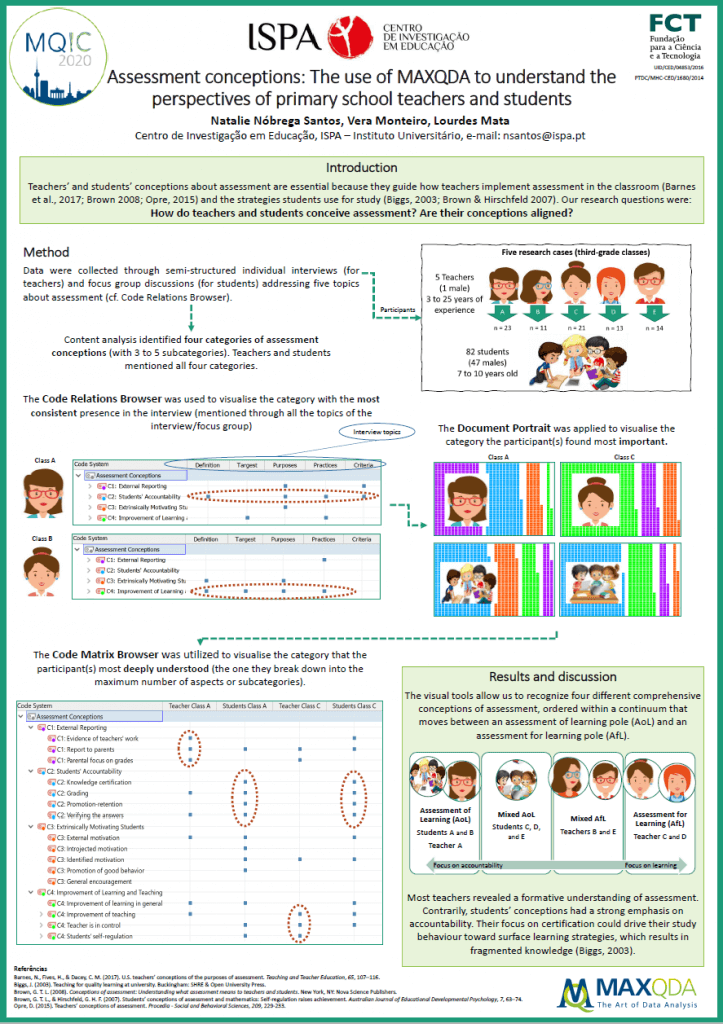 The use of MAXQDA to understand the perspectives of primary school teachers and students