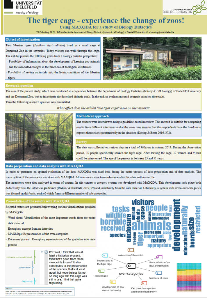 The tiger cage - Experience the transformation of zoos! Using MAXQDA for a biology didactic study